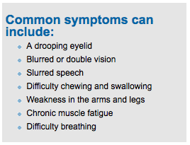 Common Symptoms can include